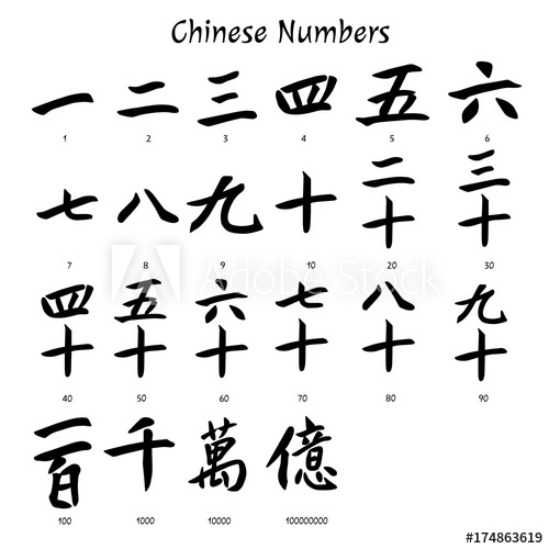 history of numbers  u2013 ifod  u2013 interesting facts of the day